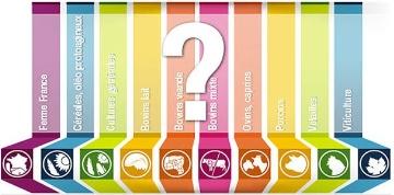 Revenus agricoles 2014 : comment vous situez-vous ?