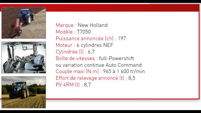 Argus, la côte tracteur - New Holland T7050, robuste, fiable et polyvalent
