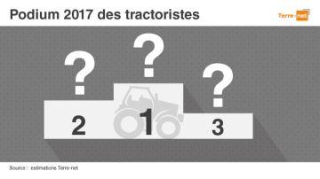 Quel est le groupe qui immatricule le plus de tracteurs neufs en France?