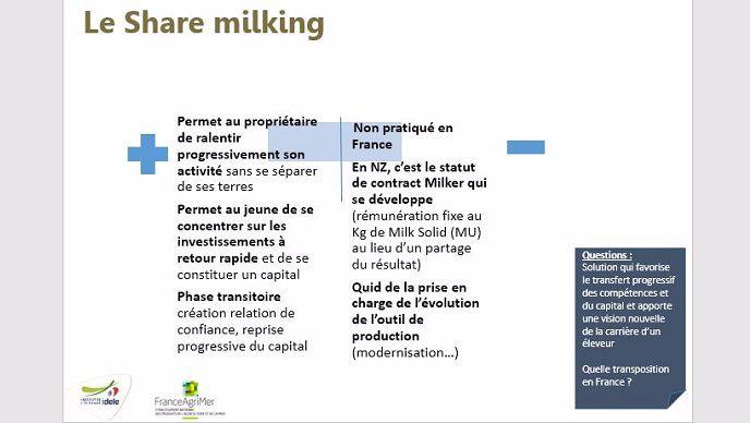 financement installation agricole share milking