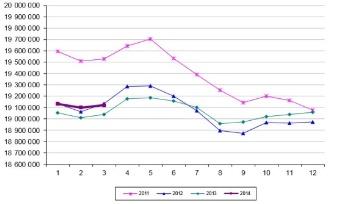 Le nombre de génisses augmente dans les élevages français