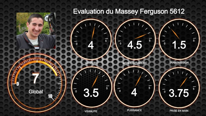 Evaluation du Massey Ferguson 5612 par Antoine Boixière.