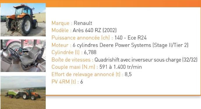 Renault Arès 640 RZ