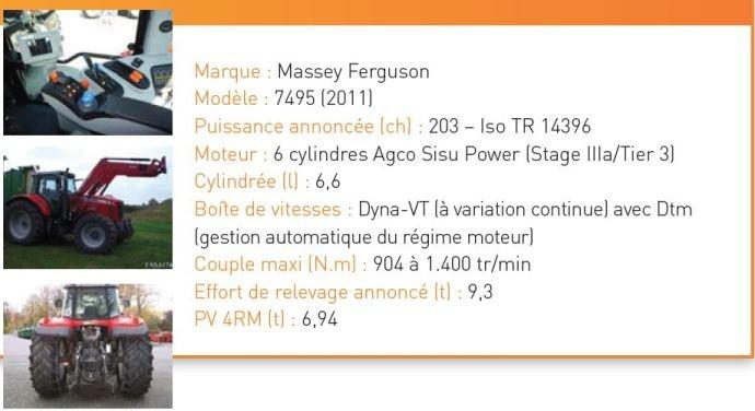Massey Ferguson 7495