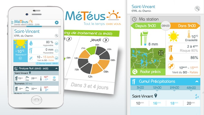 L'application Météus