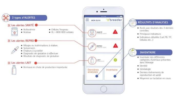 L'application smartphone Breeder permet aux éleveurs de suivre la gestion de leur troupeau sur leur mobile