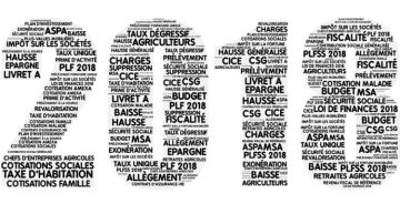 Ce que les projets de loi de finances 2018 réservent aux agriculteurs