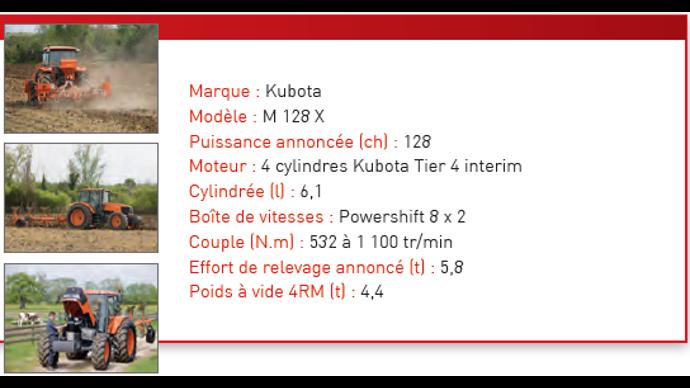 Caractéristiques techniques du Kubota M128X.