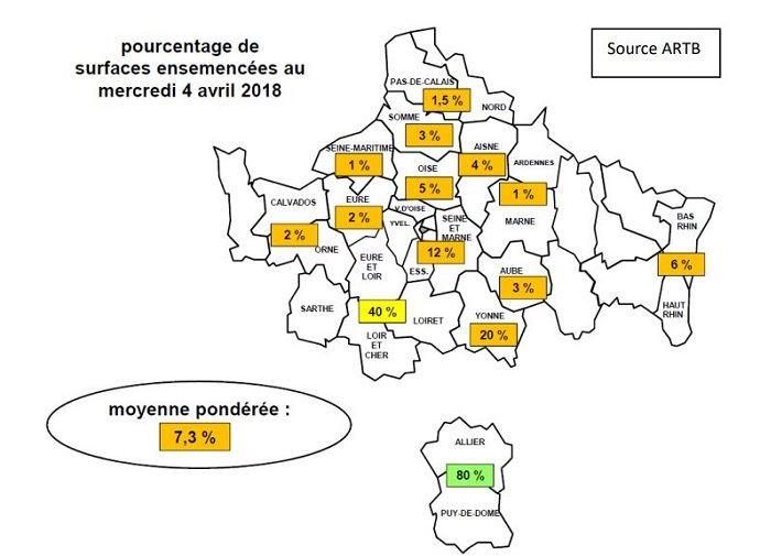 Surfaces des betteraves semées au 4 avril 2018.