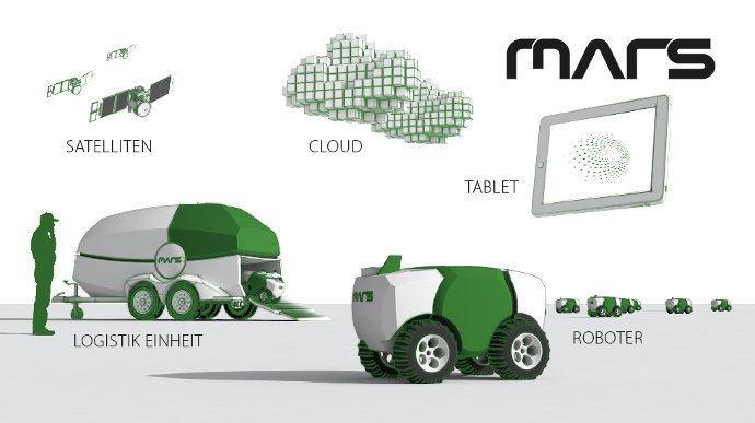 Le projet Mars de Fendt devient Xaver.