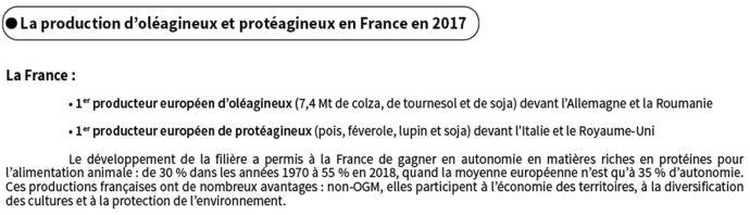 Production d'oléagineux et protéagineux en France en 2017
